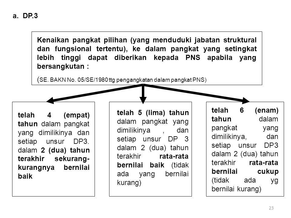 a. DP.3 Kenaikan pangkat pilihan (yang menduduki jabatan struktural dan fungsional tertentu), ke dalam pangkat yang setingkat lebih tinggi dapat diber