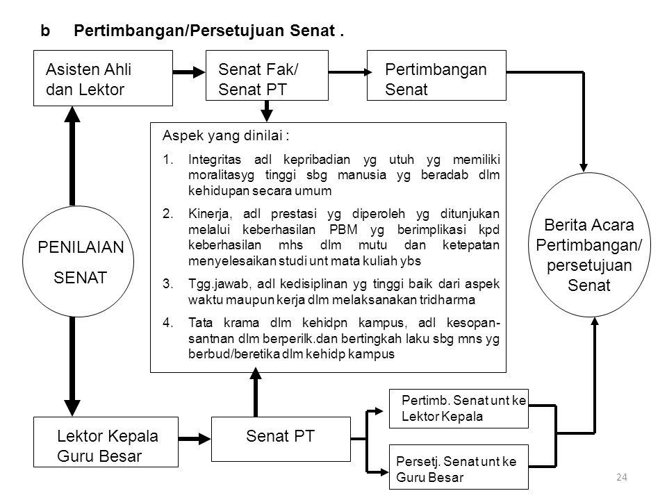 bPertimbangan/Persetujuan Senat.