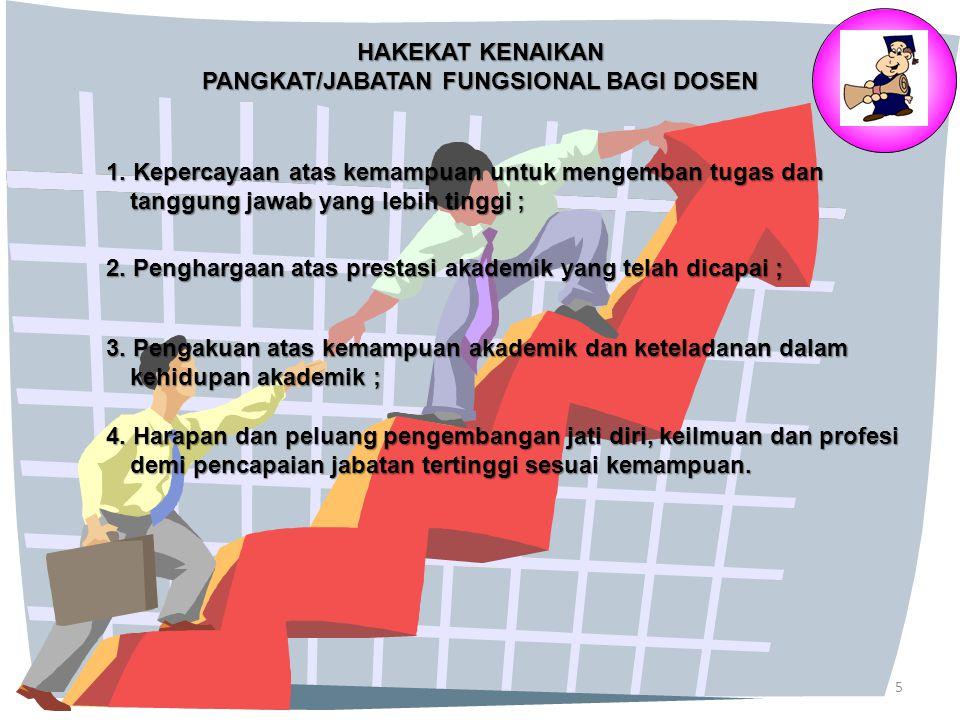 TENAGA PENGAJAR ASISTEN AHLI L E K T O R KEPALA PANGKAT III/b III/a PANGKAT III/d III/c IV/e IV/d IV/c IV/b IV/a JENJANG KEPANGKATAN DAN JABATAN DOSEN PERGURUAN TINGGI Sumber : Surat Keputusan Menteri Negara Koordinator Bidang Pengawasan Pembangunan dan Pendayaguna- an Aparatur Negara Nomor : 38/Kep/MK.WASPAN/8/1999 tanggal 24 Agustus 1999 GURU BESAR GURU BESAR 6