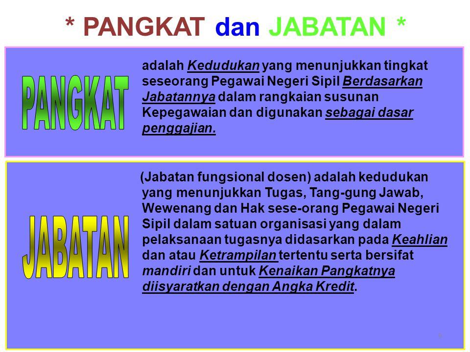 * PANGKAT dan JABATAN * adalah Kedudukan yang menunjukkan tingkat seseorang Pegawai Negeri Sipil Berdasarkan Jabatannya dalam rangkaian susunan Kepegawaian dan digunakan sebagai dasar penggajian.