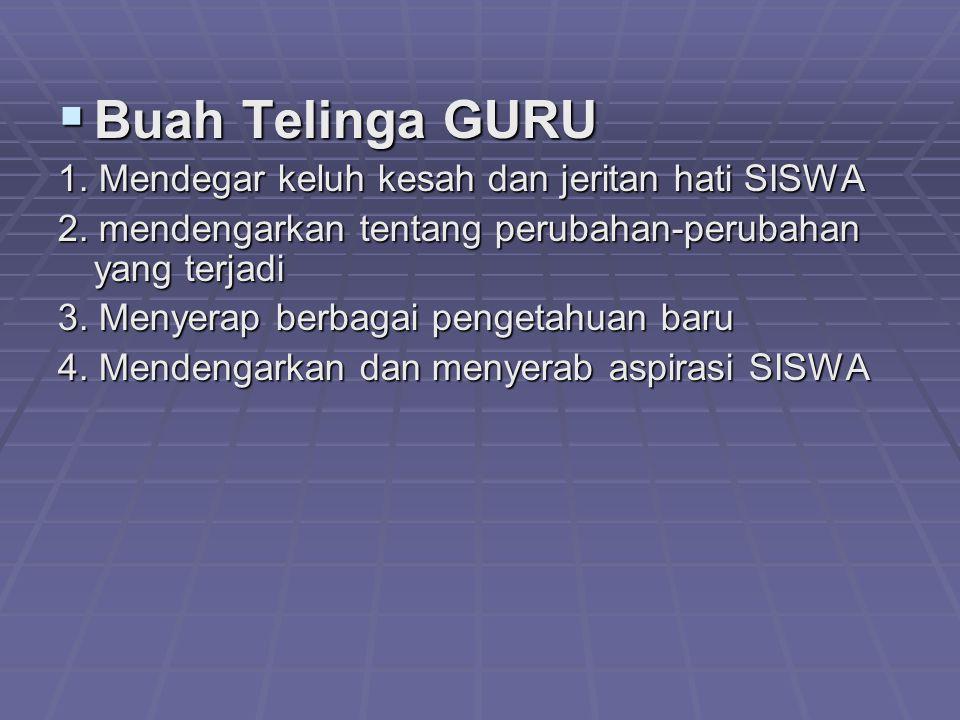  Buah Telinga GURU 1. Mendegar keluh kesah dan jeritan hati SISWA 2. mendengarkan tentang perubahan-perubahan yang terjadi 3. Menyerap berbagai penge
