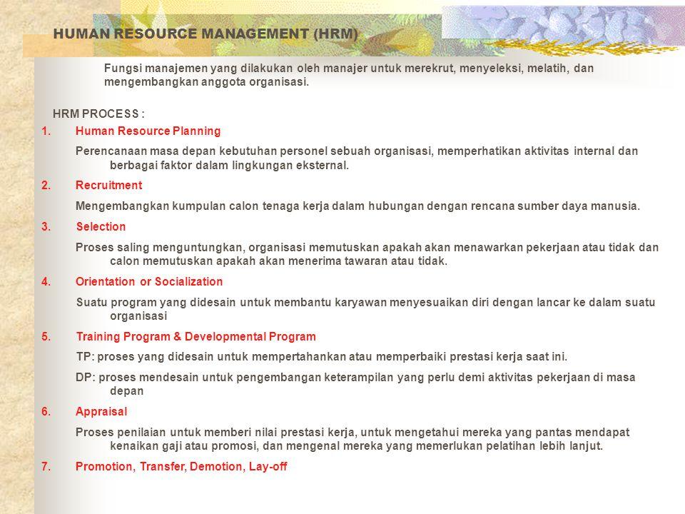 HUMAN RESOURCE MANAGEMENT (HRM) Fungsi manajemen yang dilakukan oleh manajer untuk merekrut, menyeleksi, melatih, dan mengembangkan anggota organisasi