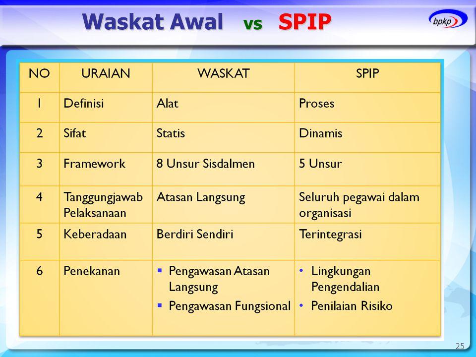 Waskat Awal vs SPIP 25