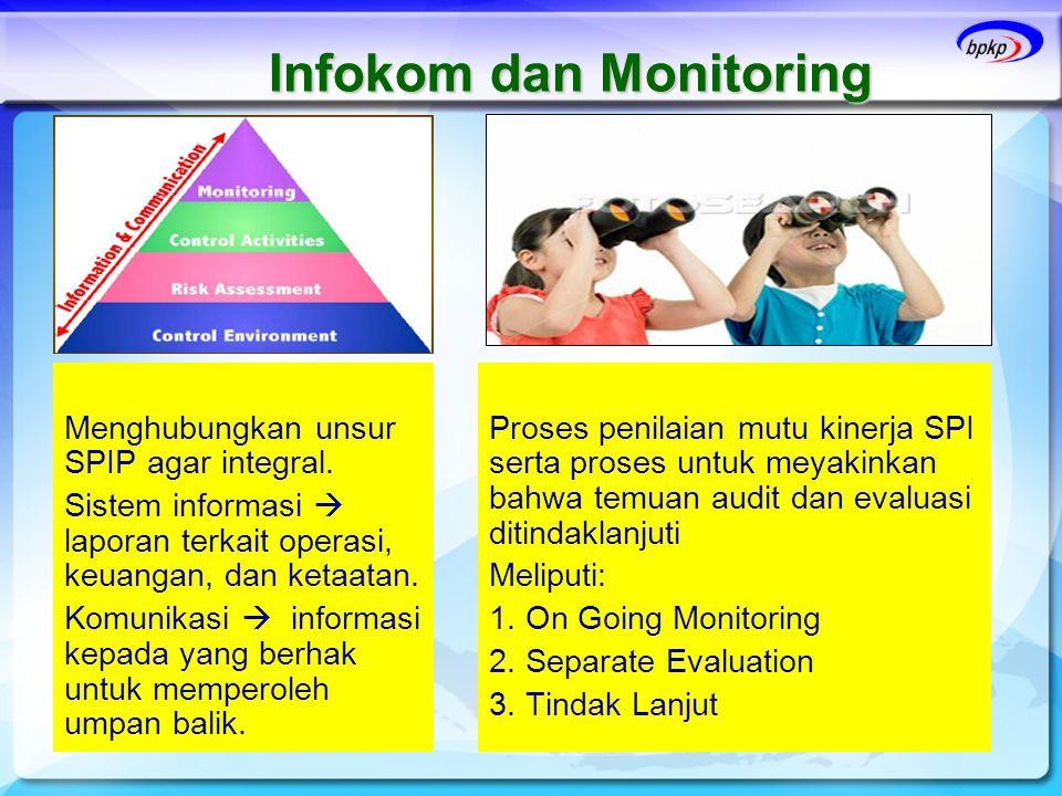 Infokom dan Monitoring Menghubungkan unsur SPIP agar integral. Sistem informasi  laporan terkait operasi, keuangan, dan ketaatan. Komunikasi  inform