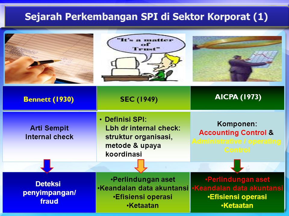 Komponen: Accounting Control & Administrative / operating Control •Definisi SPI: Lbh dr internal check: struktur organisasi, metode & upaya koordinasi