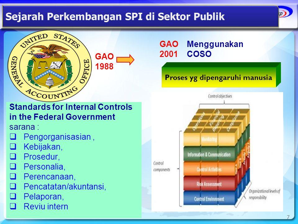 7 Proses yg dipengaruhi manusia GAO 1988 Menggunakan COSO Standards for Internal Controls in the Federal Government sarana :  Pengorganisasian,  Keb