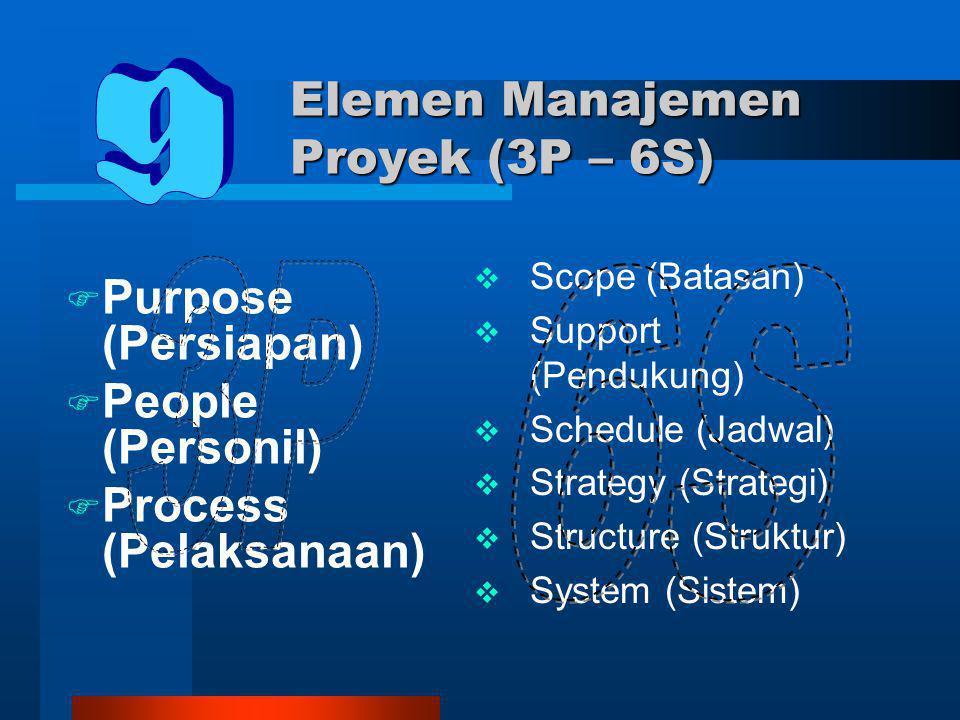 Elemen Manajemen Proyek (3P – 6S)  Purpose (Persiapan)  People (Personil)  Process (Pelaksanaan)  Scope (Batasan)  Support (Pendukung)  Schedule