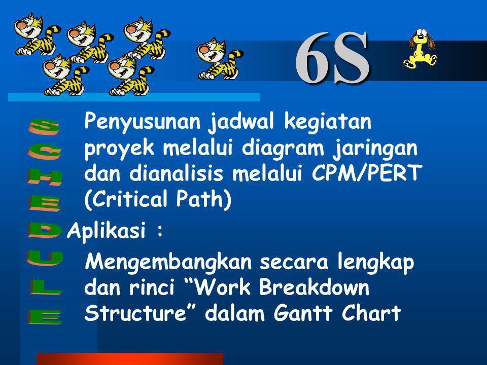 6S Penyusunan jadwal kegiatan proyek melalui diagram jaringan dan dianalisis melalui CPM/PERT (Critical Path) Aplikasi : Mengembangkan secara lengkap