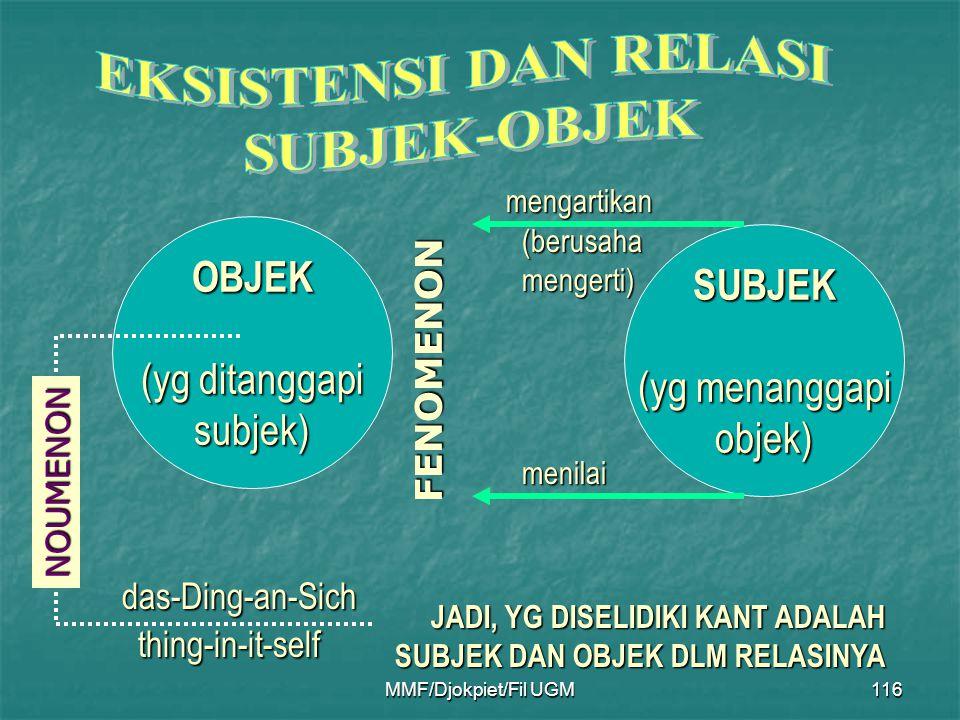 SUBJEK (yg menanggapi objek) OBJEK (yg ditanggapi subjek) FENOMENON NOUMENON das-Ding-an-Sich thing-in-it-self mengartikan (berusahamengerti) menilai
