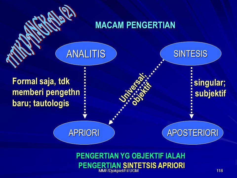 ANALITIS APRIORI SINTESIS APOSTERIORI singular;subjektif Formal saja, tdk memberi pengethn baru; tautologis Universal;objektif PENGERTIAN YG OBJEKTIF