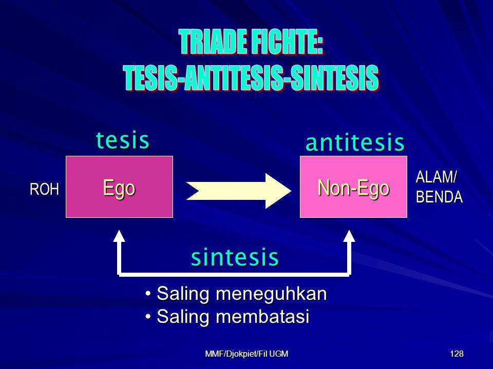 EgoNon-Ego ROH ALAM/BENDA tesis antitesis sintesis • Saling meneguhkan • Saling membatasi 128 MMF/Djokpiet/Fil UGM