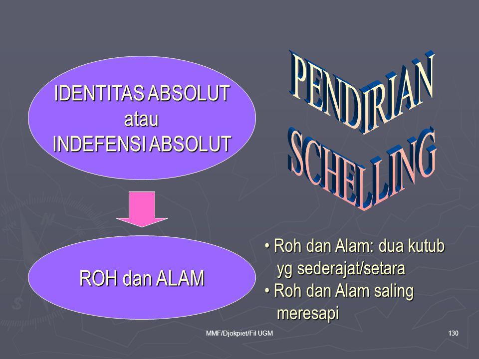 IDENTITAS ABSOLUT atau INDEFENSI ABSOLUT ROH dan ALAM • Roh dan Alam: dua kutub yg sederajat/setara yg sederajat/setara • Roh dan Alam saling meresapi