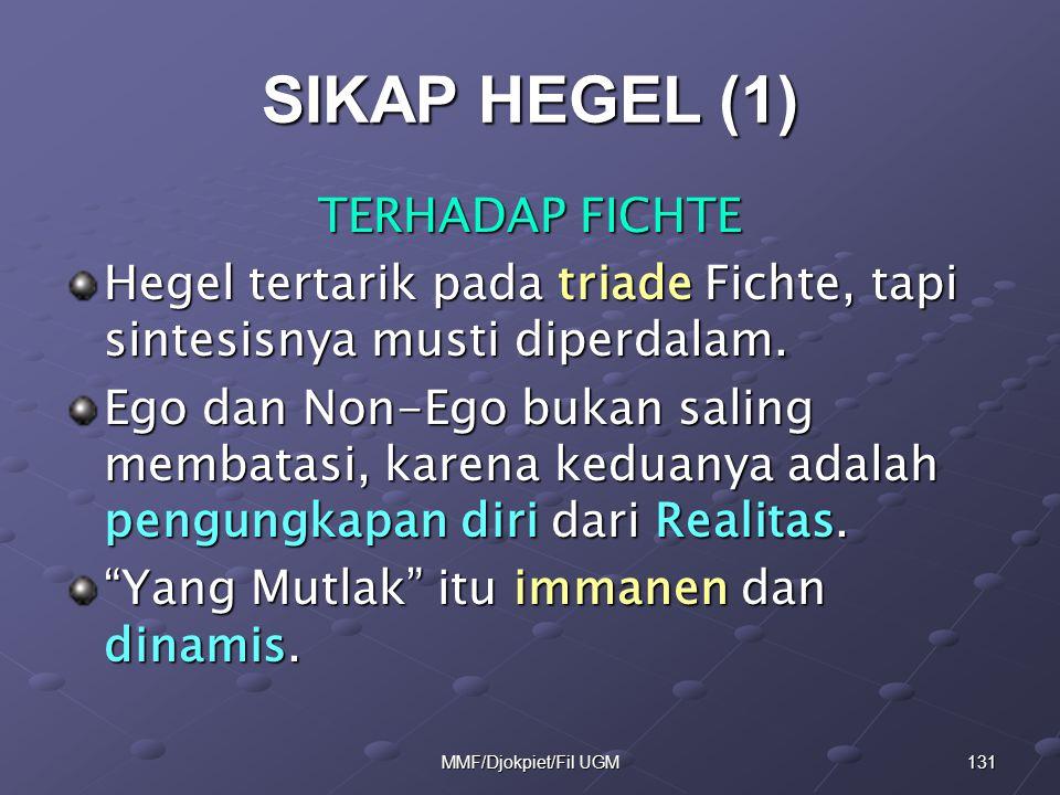 SIKAP HEGEL (1) TERHADAP FICHTE Hegel tertarik pada triade Fichte, tapi sintesisnya musti diperdalam. Ego dan Non-Ego bukan saling membatasi, karena k