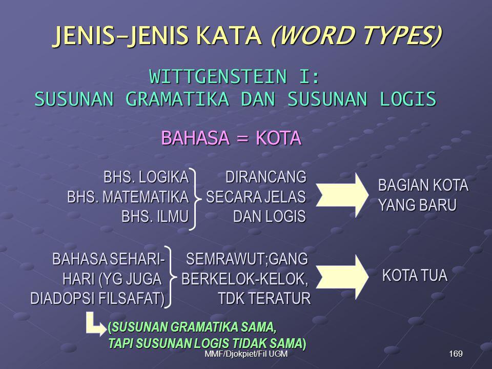 WITTGENSTEIN I: SUSUNAN GRAMATIKA DAN SUSUNAN LOGIS JENIS-JENIS KATA (WORD TYPES) BAHASA = KOTA BHS. LOGIKA BHS. MATEMATIKA BHS. ILMU DIRANCANG SECARA