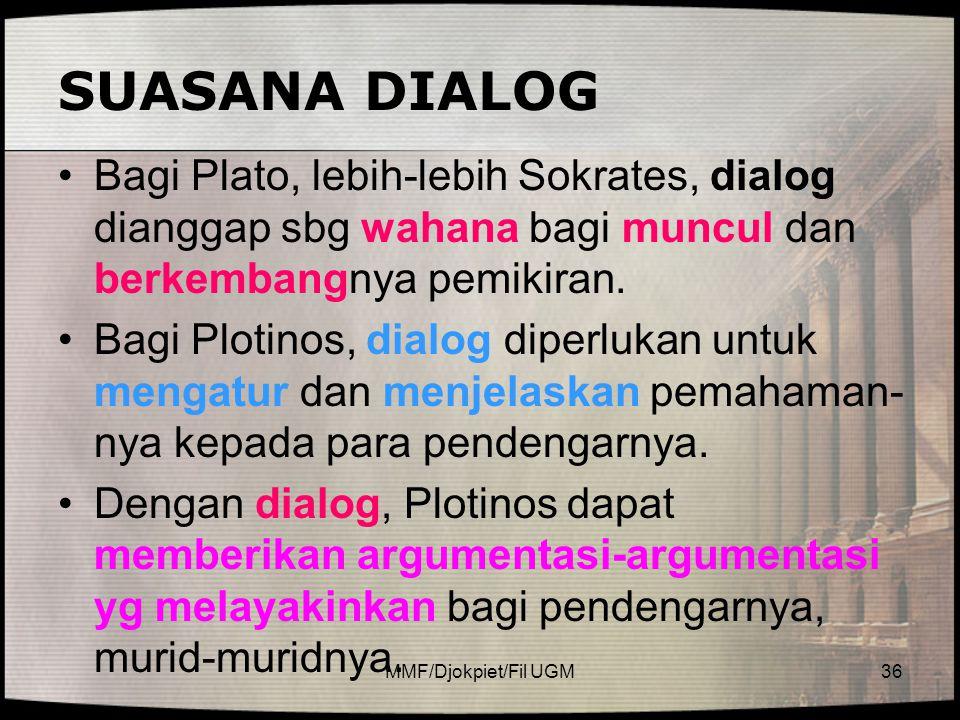 SUASANA DIALOG •Bagi Plato, lebih-lebih Sokrates, dialog dianggap sbg wahana bagi muncul dan berkembangnya pemikiran. •Bagi Plotinos, dialog diperluka