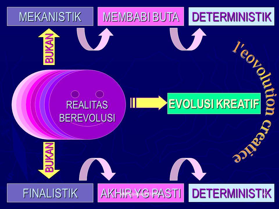 EVOLUSI KREATIF BUKAN BUKAN MEKANISTIK MEMBABI BUTA AKHIR YG PASTI DETERMINISTIK DETERMINISTIKFINALISTIK REALITASBEREVOLUSIREALITASBEREVOLUSIREALITASB