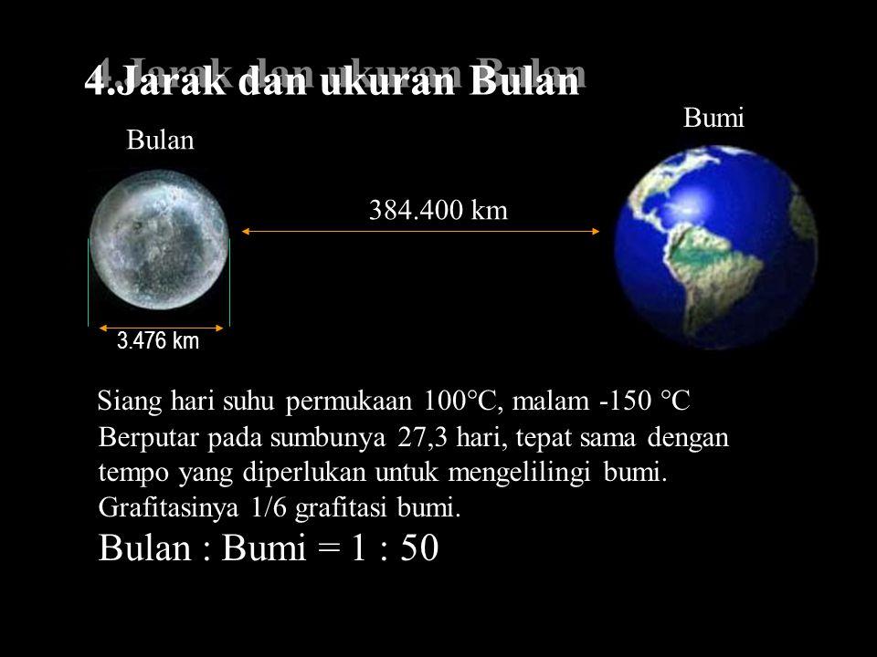 Siang hari suhu permukaan 100°C, malam -150 °C Berputar pada sumbunya 27,3 hari, tepat sama dengan tempo yang diperlukan untuk mengelilingi bumi. Graf