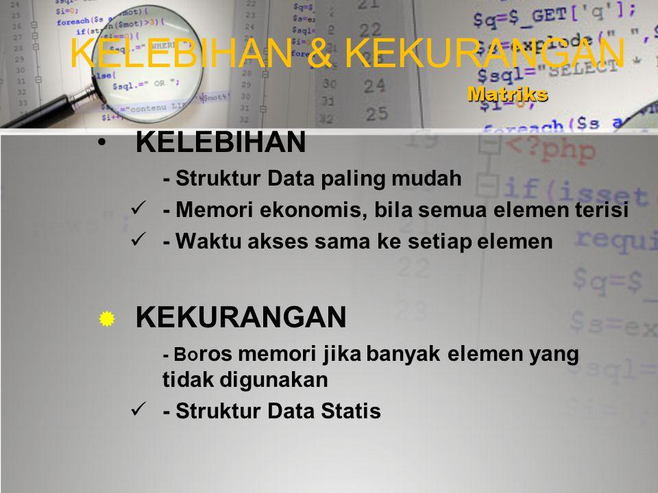 Struktur Data : Matriks Definisi • struktur data yang mengacu pada sekumpulan elemen yang diakses melalui indeks • Array dua dimensi, yang memiliki in