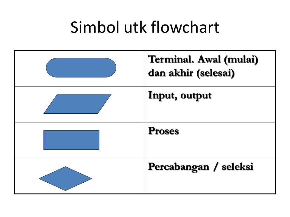 Simbol utk flowchart Terminal. Awal (mulai) dan akhir (selesai) Input, output Proses Percabangan / seleksi