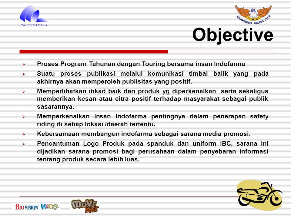 Organisasi Elfiano Rizaldi Pelindung M.