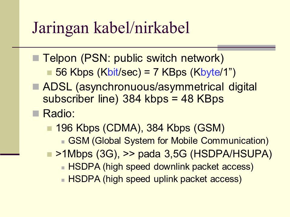 "Jaringan kabel/nirkabel  Telpon (PSN: public switch network)  56 Kbps (Kbit/sec) = 7 KBps (Kbyte/1"")  ADSL (asynchronuous/asymmetrical digital subs"