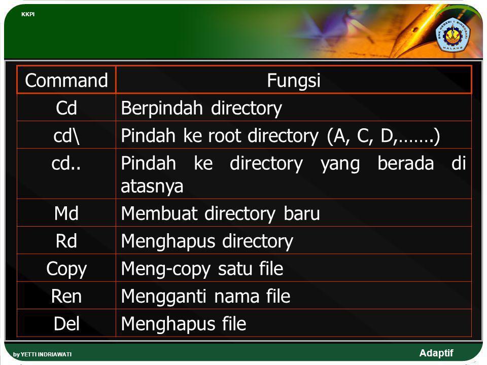 Adaptif by YETTI INDRIAWATI KKPI CommandFungsi CdBerpindah directory cd\Pindah ke root directory (A, C, D,…….) cd..Pindah ke directory yang berada di