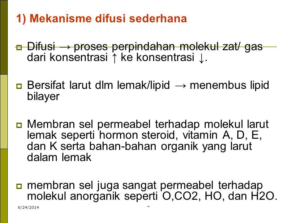 6/24/2014* 1) Mekanisme difusi sederhana  Difusi → proses perpindahan molekul zat/ gas dari konsentrasi ↑ ke konsentrasi ↓.  Bersifat larut dlm lema