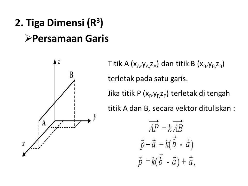 2. Tiga Dimensi (R 3 )  Persamaan Garis Titik A (x A,y A, z A ) dan titik B (x B,y B, z B ) terletak pada satu garis. Jika titik P (x P,y P, z P ) te