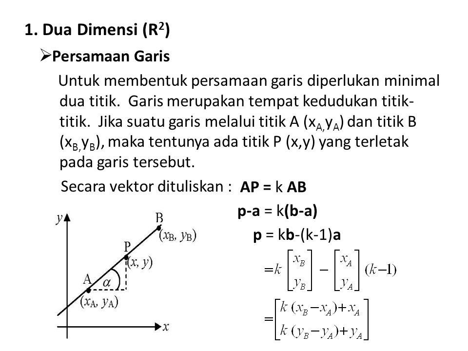 1. Dua Dimensi (R 2 )  P Persamaan Garis Untuk membentuk persamaan garis diperlukan minimal dua titik. Garis merupakan tempat kedudukan titik- titik