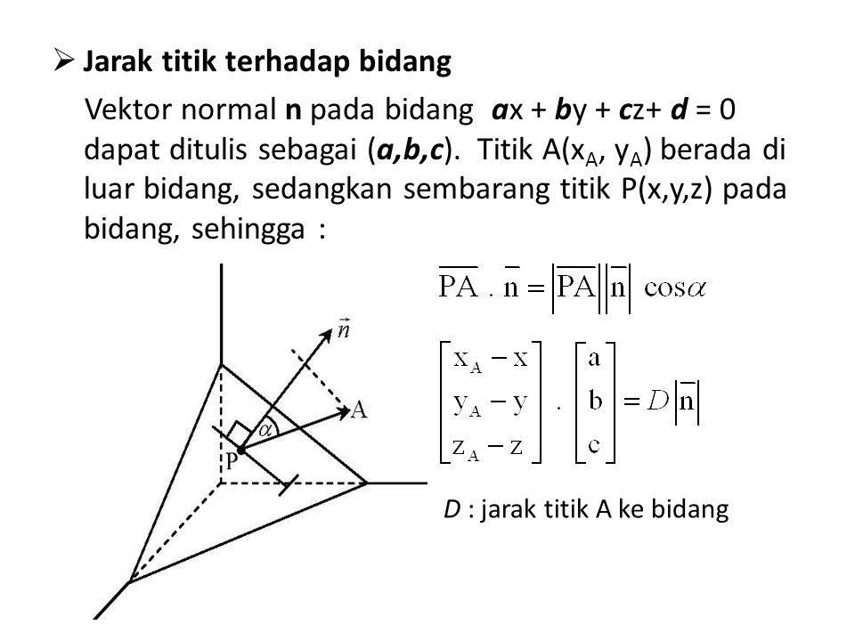 JJarak titik terhadap bidang Vektor normal n pada bidang ax + by + cz+ d = 0 dapat ditulis sebagai (a,b,c). Titik A(x A, y A ) berada di luar bidang