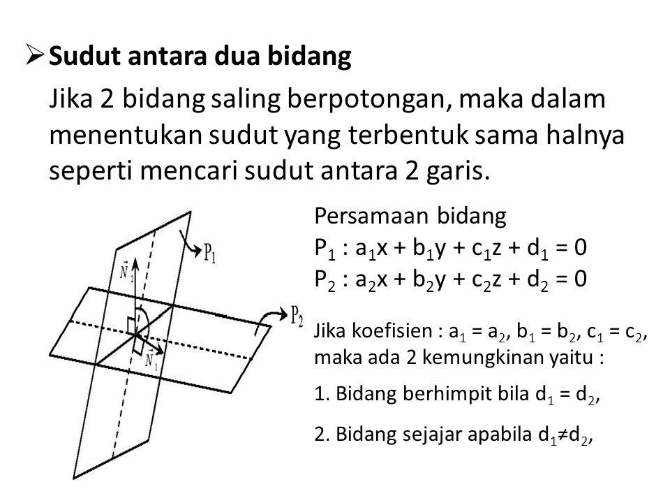 SSudut antara dua bidang Jika 2 bidang saling berpotongan, maka dalam menentukan sudut yang terbentuk sama halnya seperti mencari sudut antara 2 gar