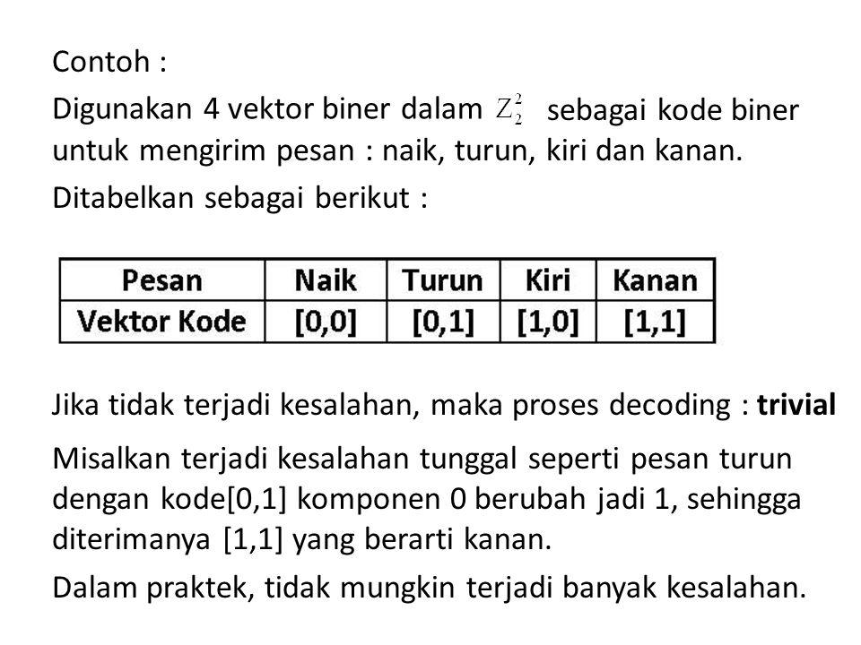 Contoh : sebagai kode biner untuk mengirim pesan : naik, turun, kiri dan kanan. Ditabelkan sebagai berikut : Jika tidak terjadi kesalahan, maka proses