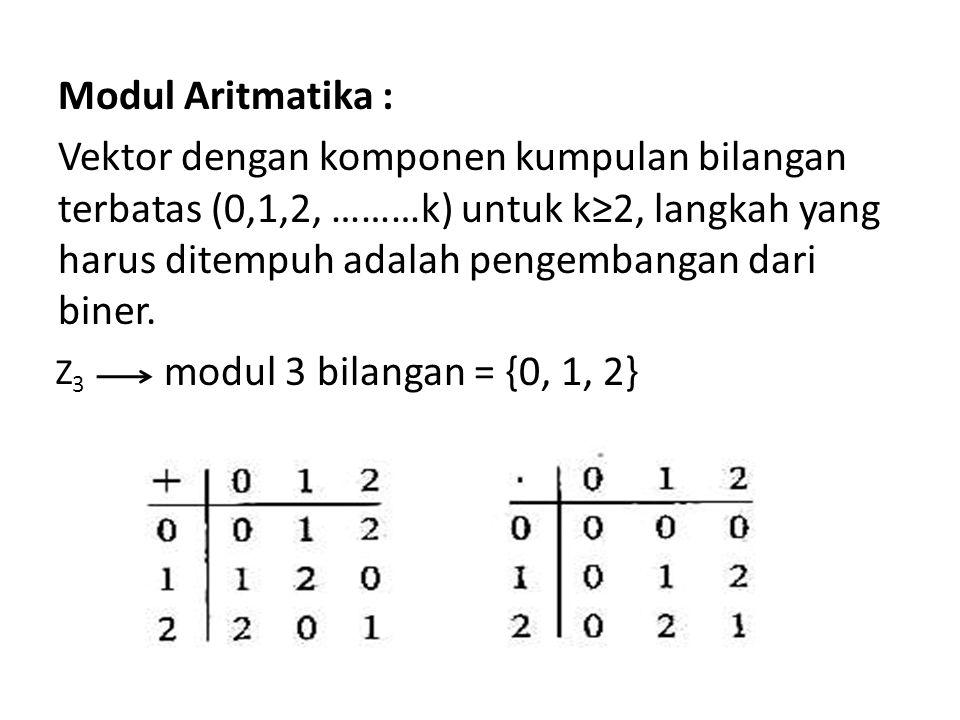 Modul Aritmatika : Vektor dengan komponen kumpulan bilangan terbatas (0,1,2, ………k) untuk k≥2, langkah yang harus ditempuh adalah pengembangan dari bin