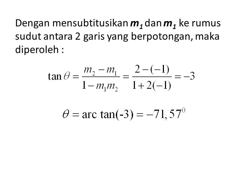 Dengan mensubtitusikan m 1 dan m 1 ke rumus sudut antara 2 garis yang berpotongan, maka diperoleh :