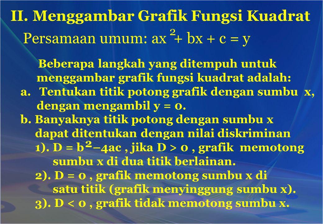 II. Menggambar Grafik Fungsi Kuadrat Beberapa langkah yang ditempuh untuk menggambar grafik fungsi kuadrat adalah: a. Tentukan titik potong grafik den