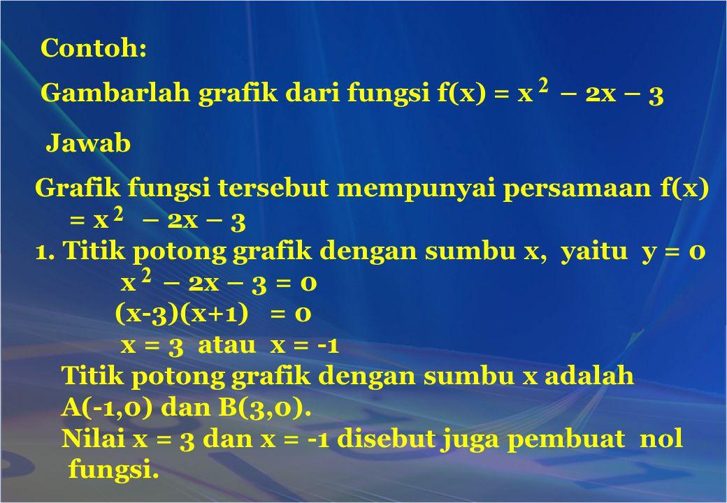 Gambarlah grafik dari fungsi f(x) = x – 2x – 3 Contoh: Grafik fungsi tersebut mempunyai persamaan f(x) = x – 2x – 3 1. Titik potong grafik dengan sumb