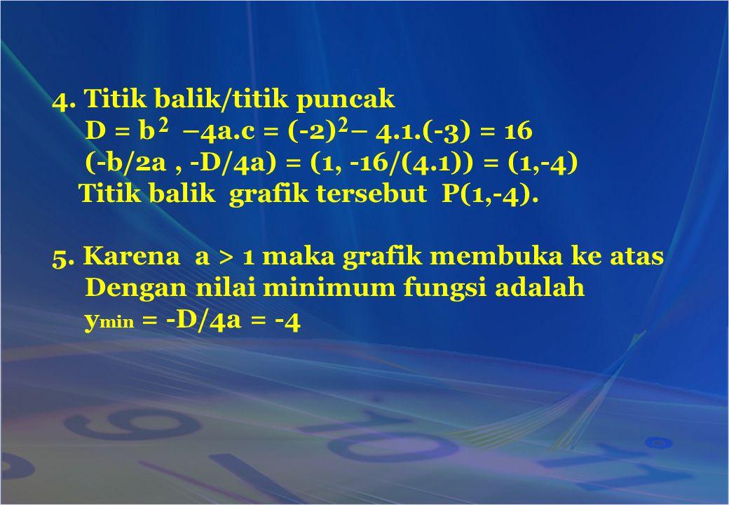 4. Titik balik/titik puncak D = b –4a.c = (-2) – 4.1.(-3) = 16 (-b/2a, -D/4a) = (1, -16/(4.1)) = (1,-4) Titik balik grafik tersebut P(1,-4). 5. Karena