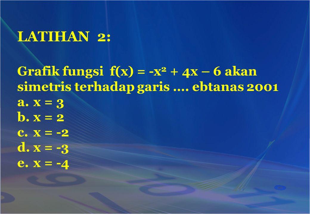 Grafik fungsi f(x) = -x 2 + 4x – 6 akan simetris terhadap garis …. ebtanas 2001 a.x = 3 b.x = 2 c.x = -2 d.x = -3 e.x = -4 LATIHAN 2: