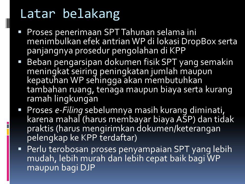 Latar belakang  Proses penerimaan SPT Tahunan selama ini menimbulkan efek antrian WP di lokasi DropBox serta panjangnya prosedur pengolahan di KPP 