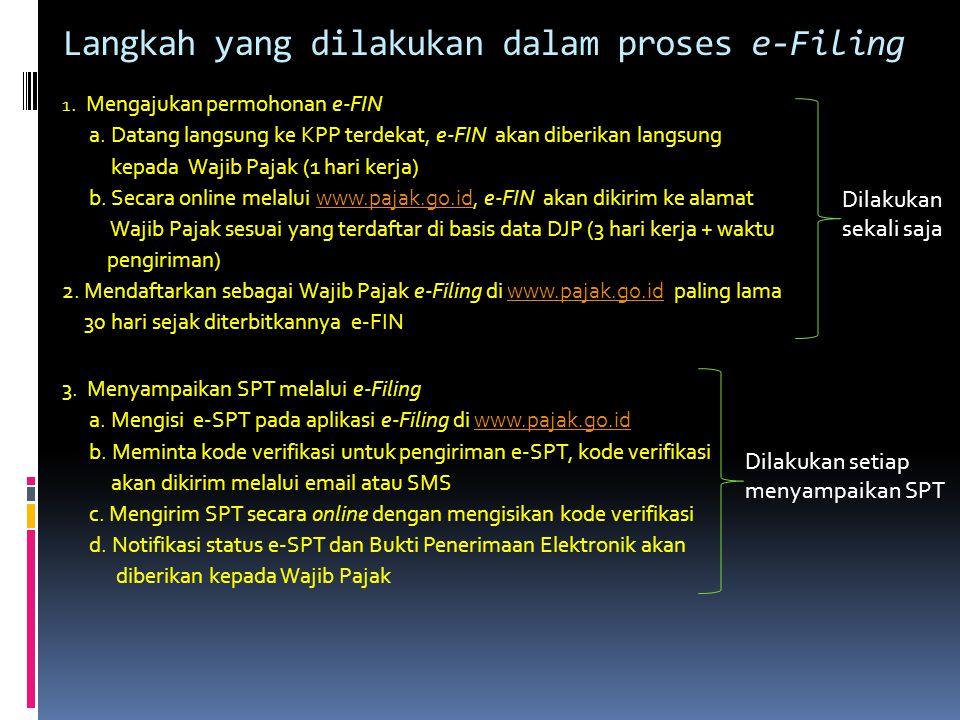 Langkah yang dilakukan dalam proses e-Filing 1. Mengajukan permohonan e-FIN a. Datang langsung ke KPP terdekat, e-FIN akan diberikan langsung kepada W