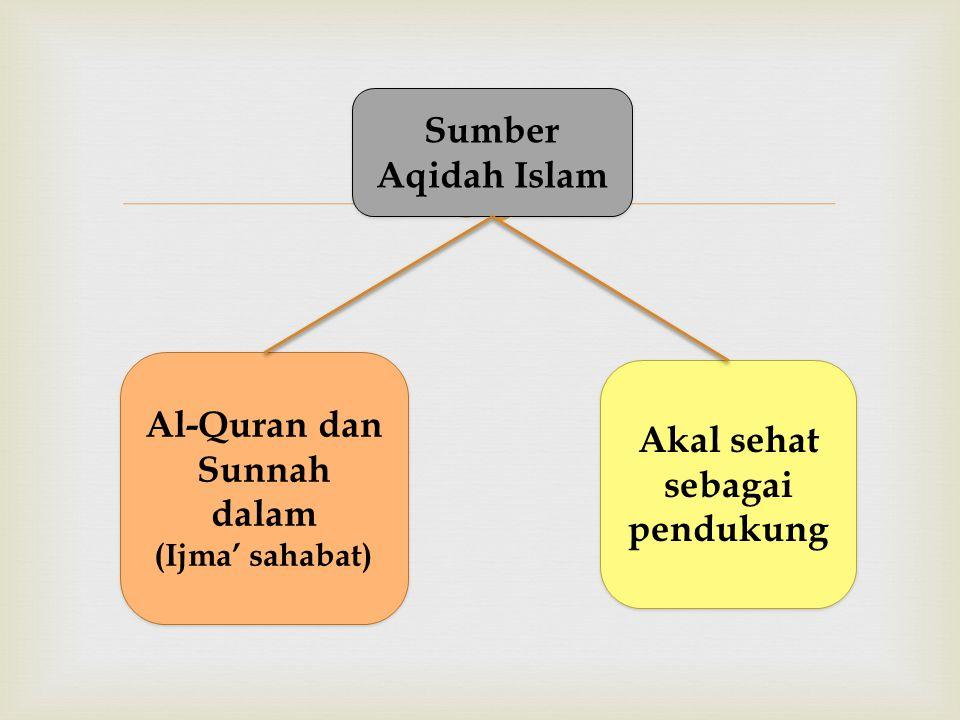  Sumber Aqidah Islam Al-Quran dan Sunnah dalam (Ijma' sahabat) Al-Quran dan Sunnah dalam (Ijma' sahabat) Akal sehat sebagai pendukung Akal sehat seba