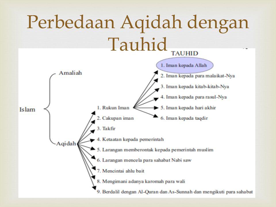  Perbedaan Aqidah dengan Tauhid