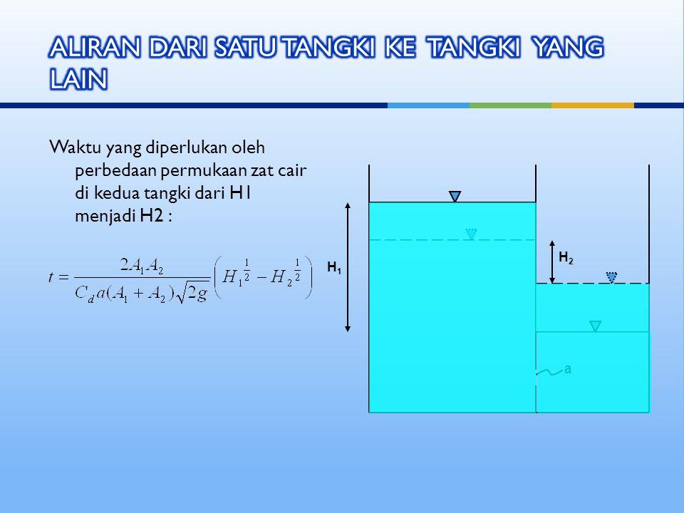 Waktu yang diperlukan oleh perbedaan permukaan zat cair di kedua tangki dari H1 menjadi H2 : H1H1 H2H2 a