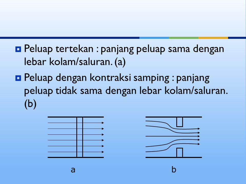  Peluap tertekan : panjang peluap sama dengan lebar kolam/saluran. (a)  Peluap dengan kontraksi samping : panjang peluap tidak sama dengan lebar kol