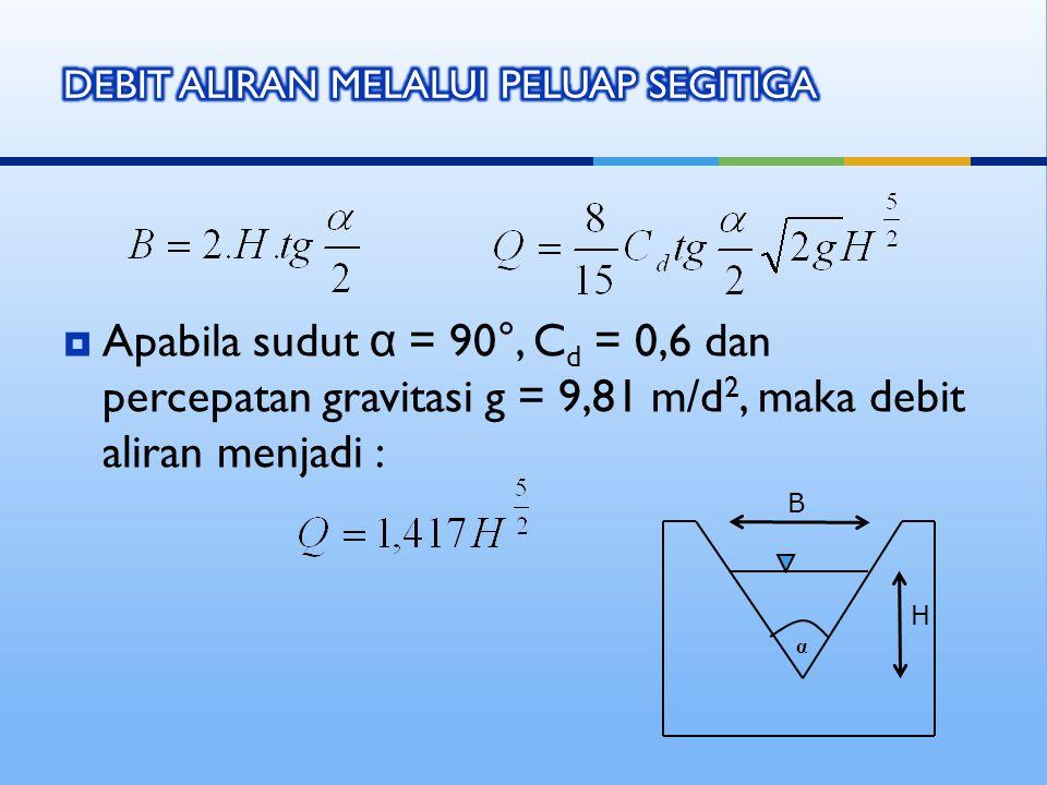  Apabila sudut α = 90°, C d = 0,6 dan percepatan gravitasi g = 9,81 m/d 2, maka debit aliran menjadi : α B H