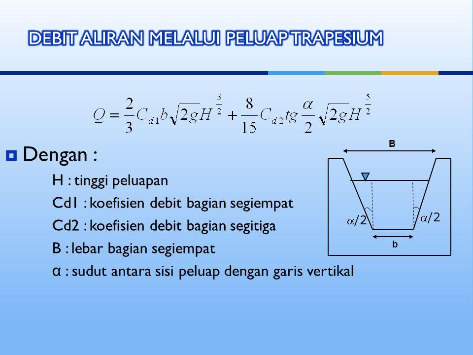  Dengan : H : tinggi peluapan Cd1 : koefisien debit bagian segiempat Cd2 : koefisien debit bagian segitiga B : lebar bagian segiempat α : sudut antar
