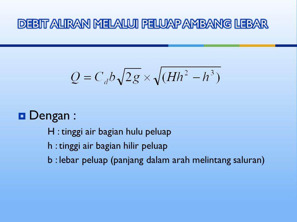  Dengan : H : tinggi air bagian hulu peluap h : tinggi air bagian hilir peluap b : lebar peluap (panjang dalam arah melintang saluran)
