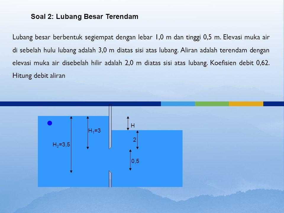 Lubang besar berbentuk segiempat dengan lebar 1,0 m dan tinggi 0,5 m. Elevasi muka air di sebelah hulu lubang adalah 3,0 m diatas sisi atas lubang. Al
