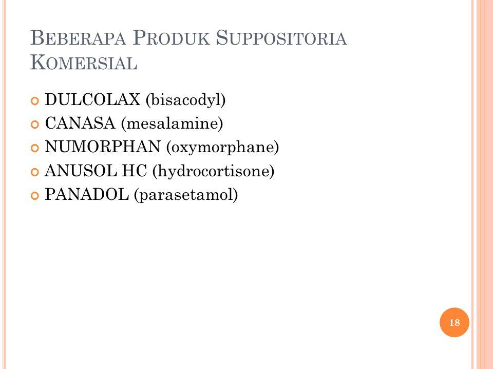 B EBERAPA P RODUK S UPPOSITORIA K OMERSIAL DULCOLAX (bisacodyl) CANASA (mesalamine) NUMORPHAN (oxymorphane) ANUSOL HC (hydrocortisone) PANADOL (parase
