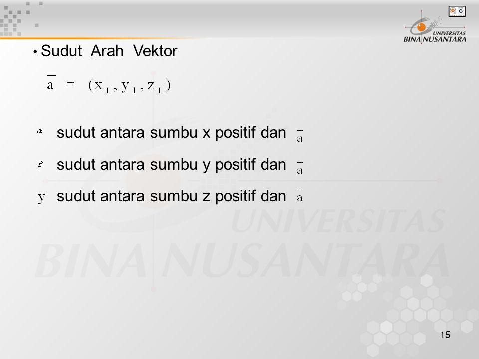 15 • Sudut Arah Vektor sudut antara sumbu x positif dan sudut antara sumbu y positif dan sudut antara sumbu z positif dan